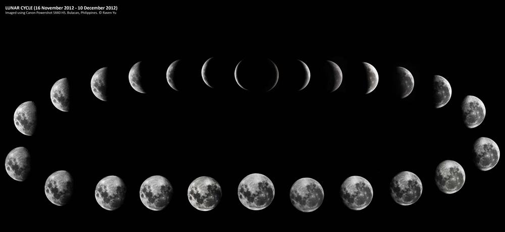 lunar-phases-1-copyresized